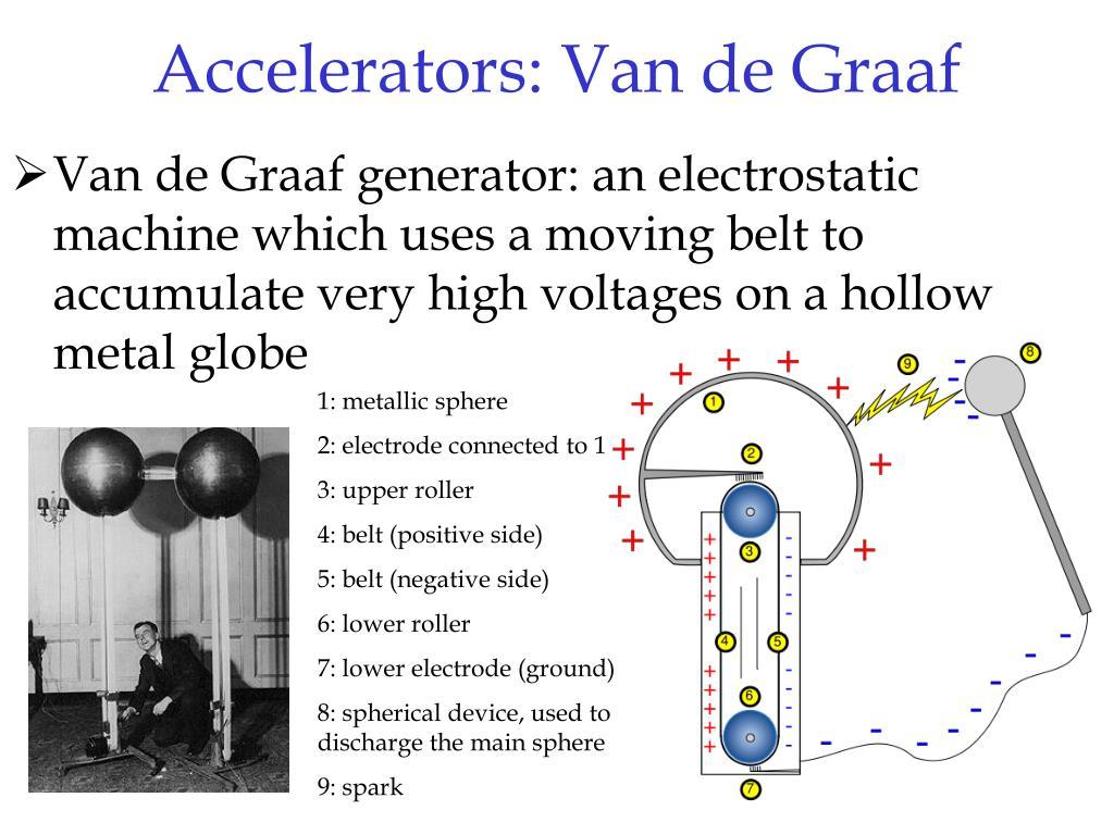 Accelerators: Van de Graaf