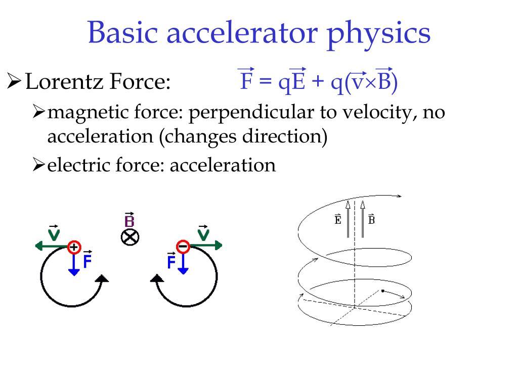 Basic accelerator physics