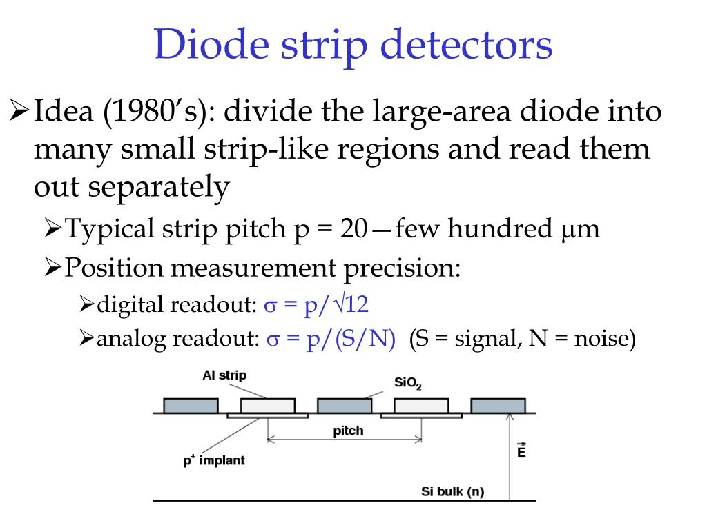 Diode strip detectors