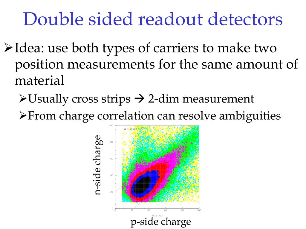 Double sided readout detectors