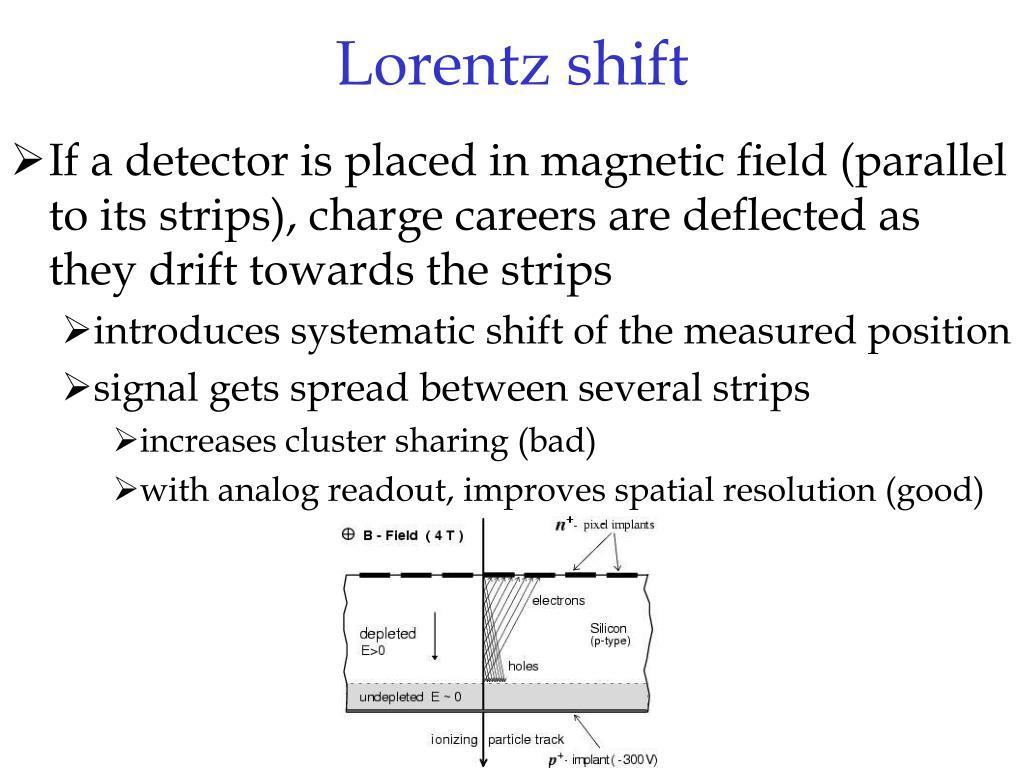 Lorentz shift