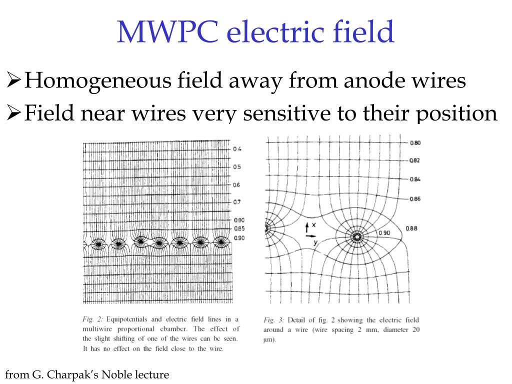 MWPC electric field