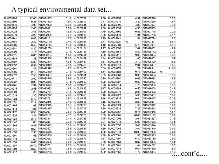 A typical environmental data set....