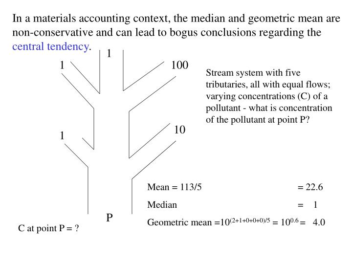 In a materials accounting context, the median and geometric mean are non-conservative and can lead to bogus conclusions regarding the
