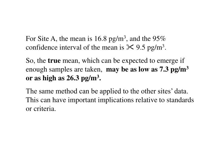 For Site A, the mean is 16.8 pg/m