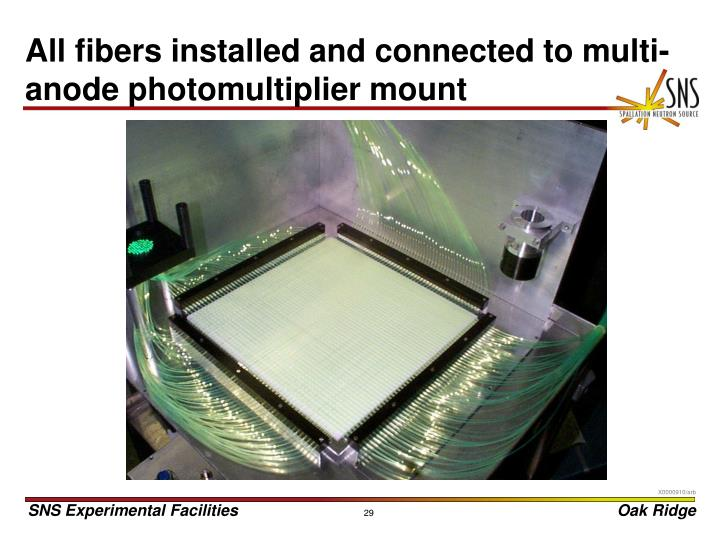 All fibers installed and connected to multi-anode photomultiplier mount