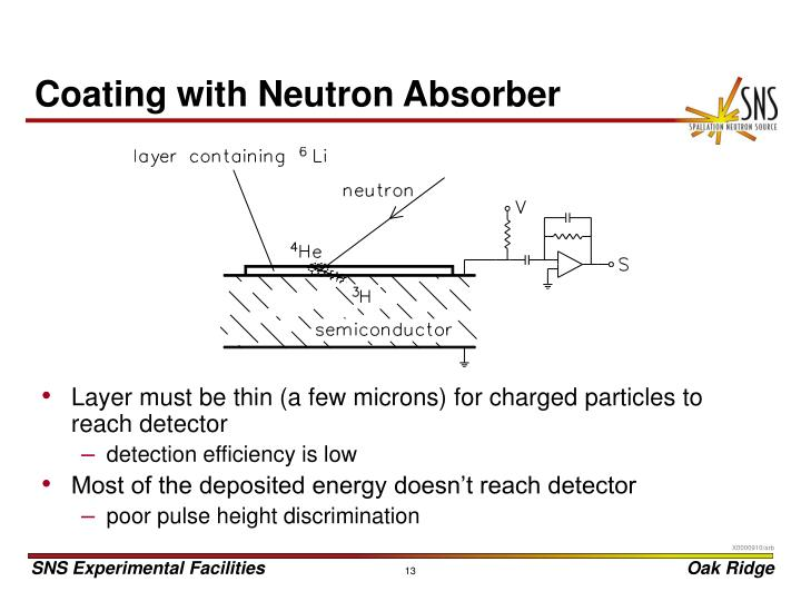 Coating with Neutron Absorber