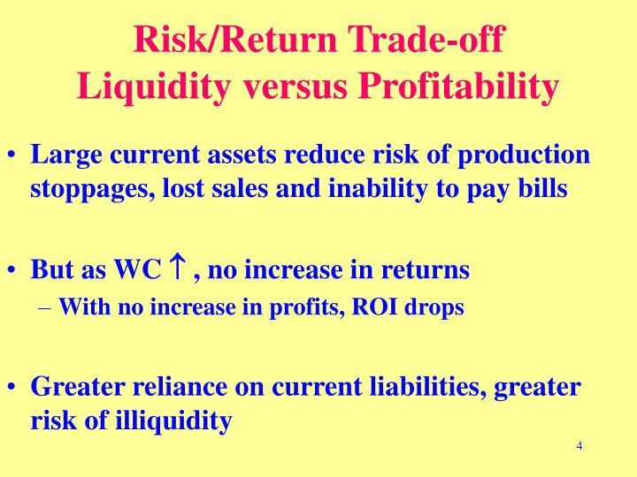 Risk/Return Trade-off