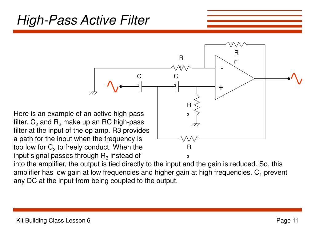 High-Pass Active Filter