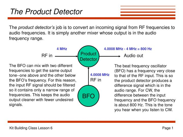 The product detector l.jpg