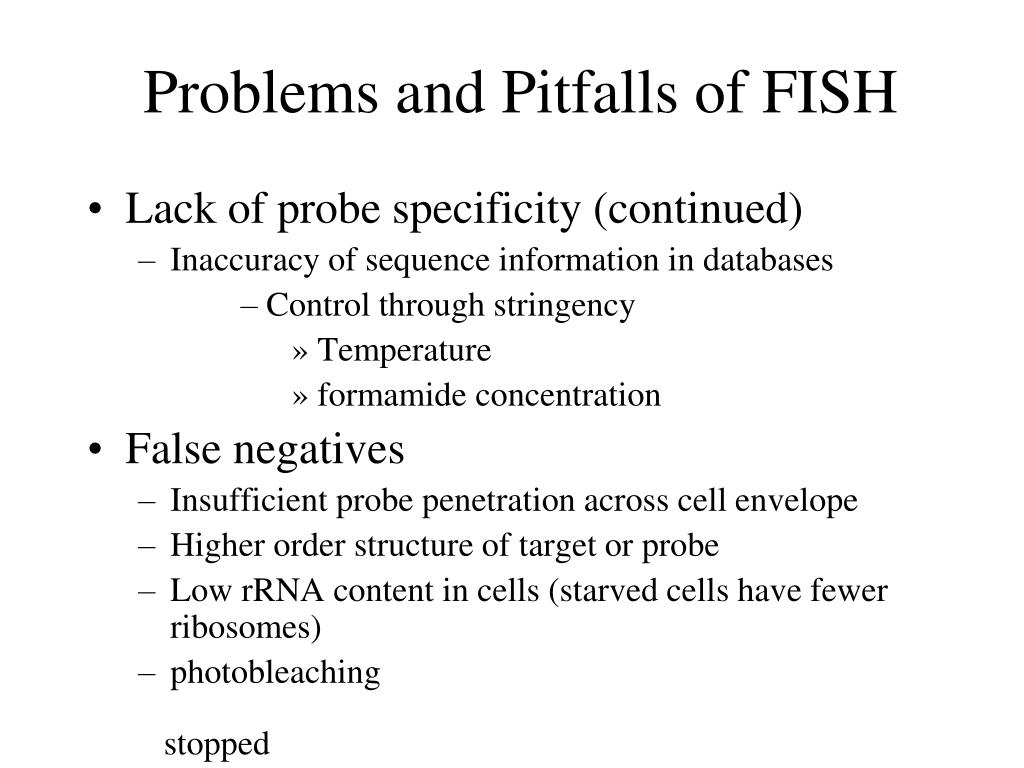 Problems and Pitfalls of FISH