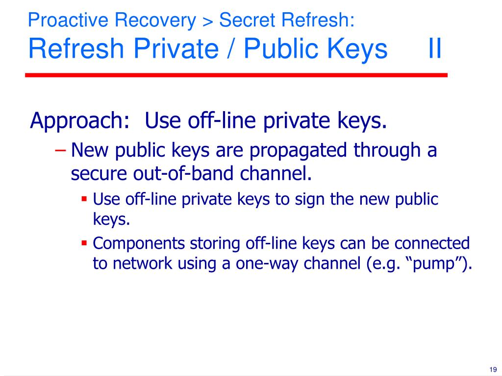 Proactive Recovery > Secret Refresh: