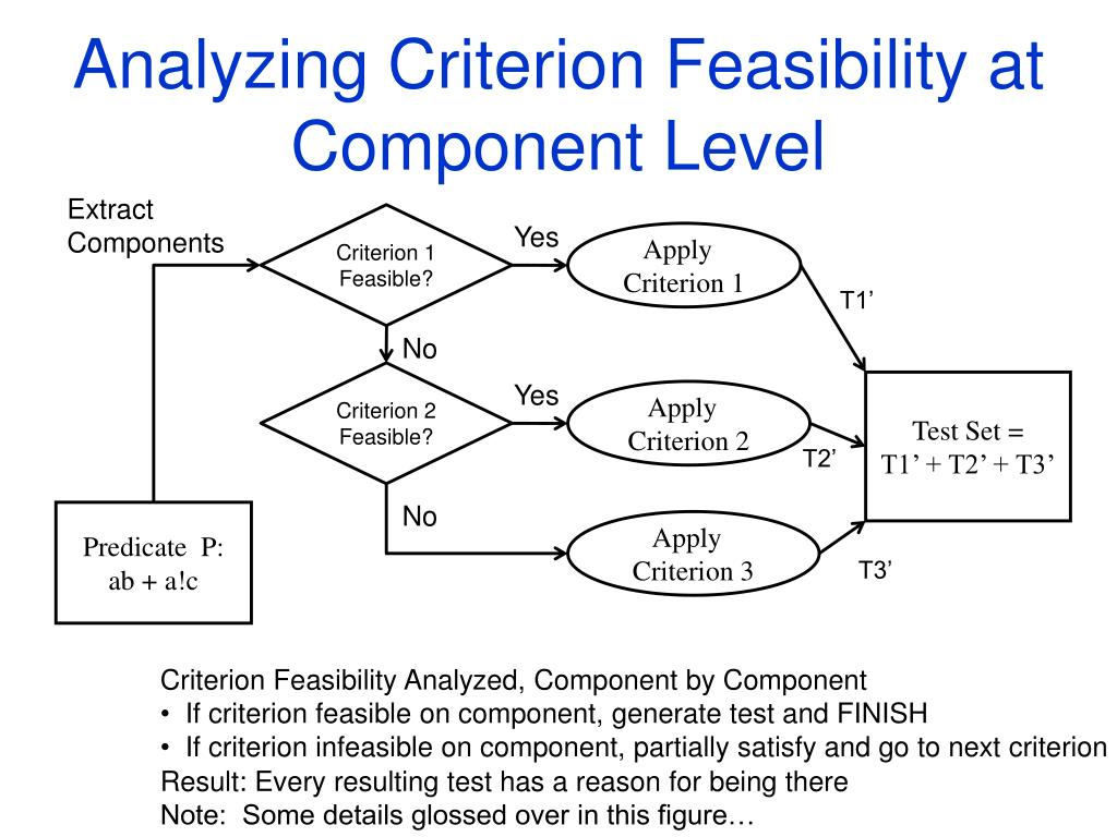 Analyzing Criterion Feasibility at Component Level