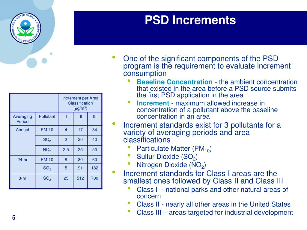 PSD Increments