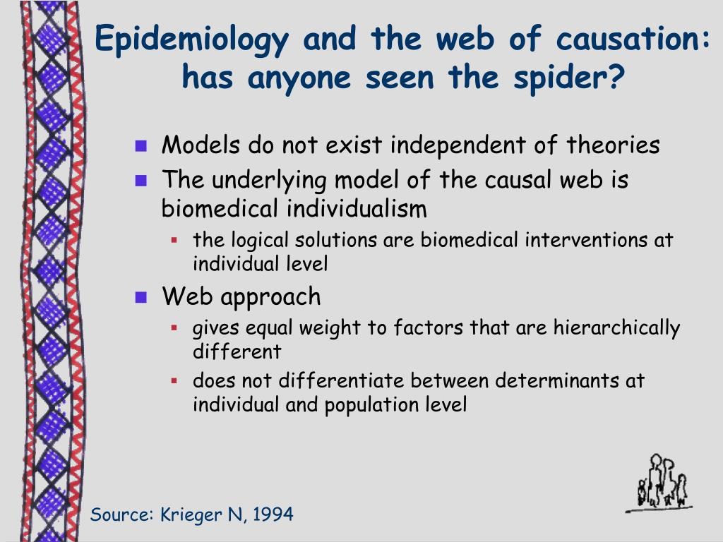 Epidemiology and the web of causation: