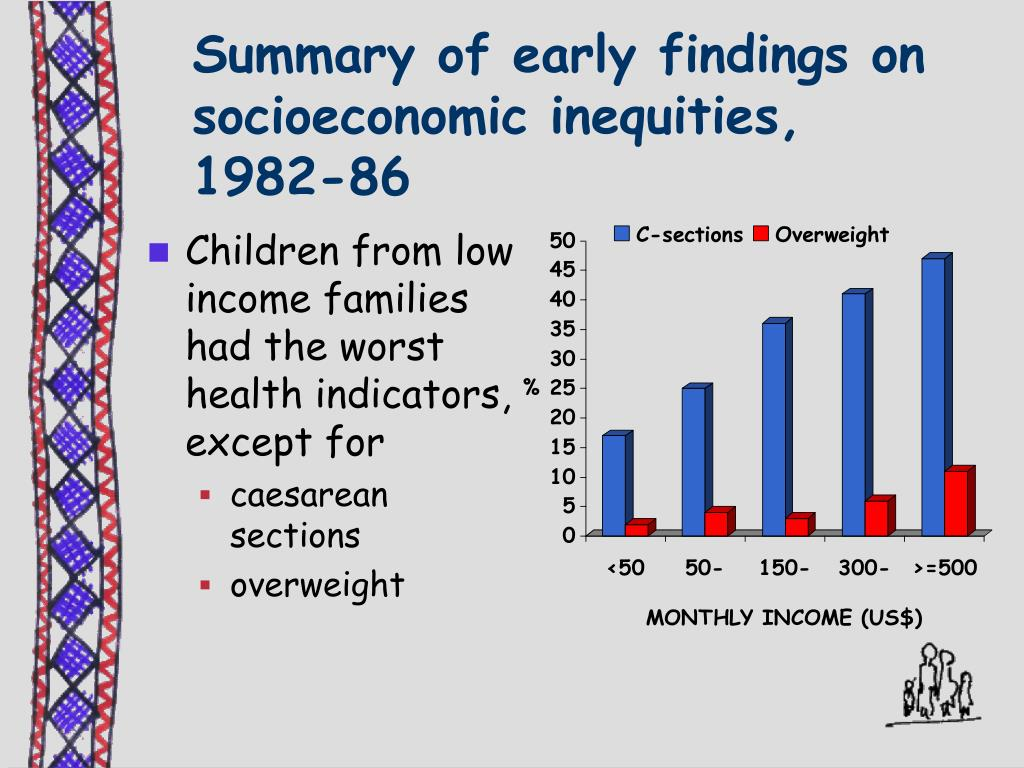 Summary of early findings on socioeconomic inequities, 1982-86