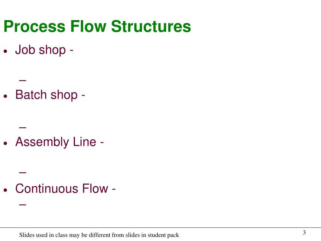 Job shop process flow structure