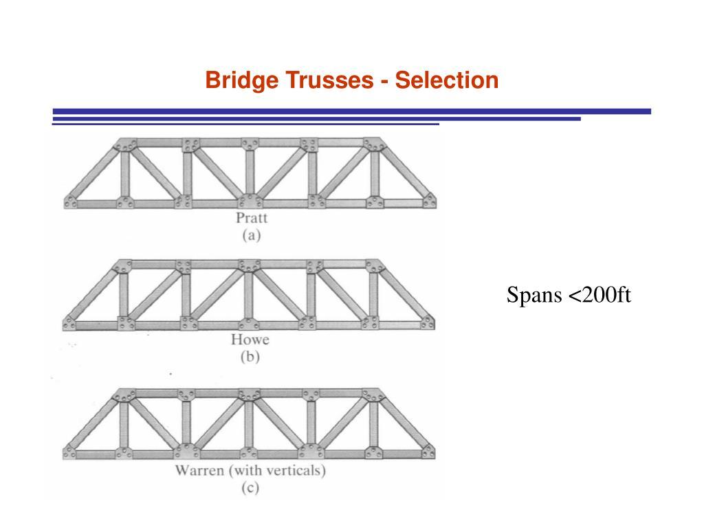 Bridge Trusses - Selection