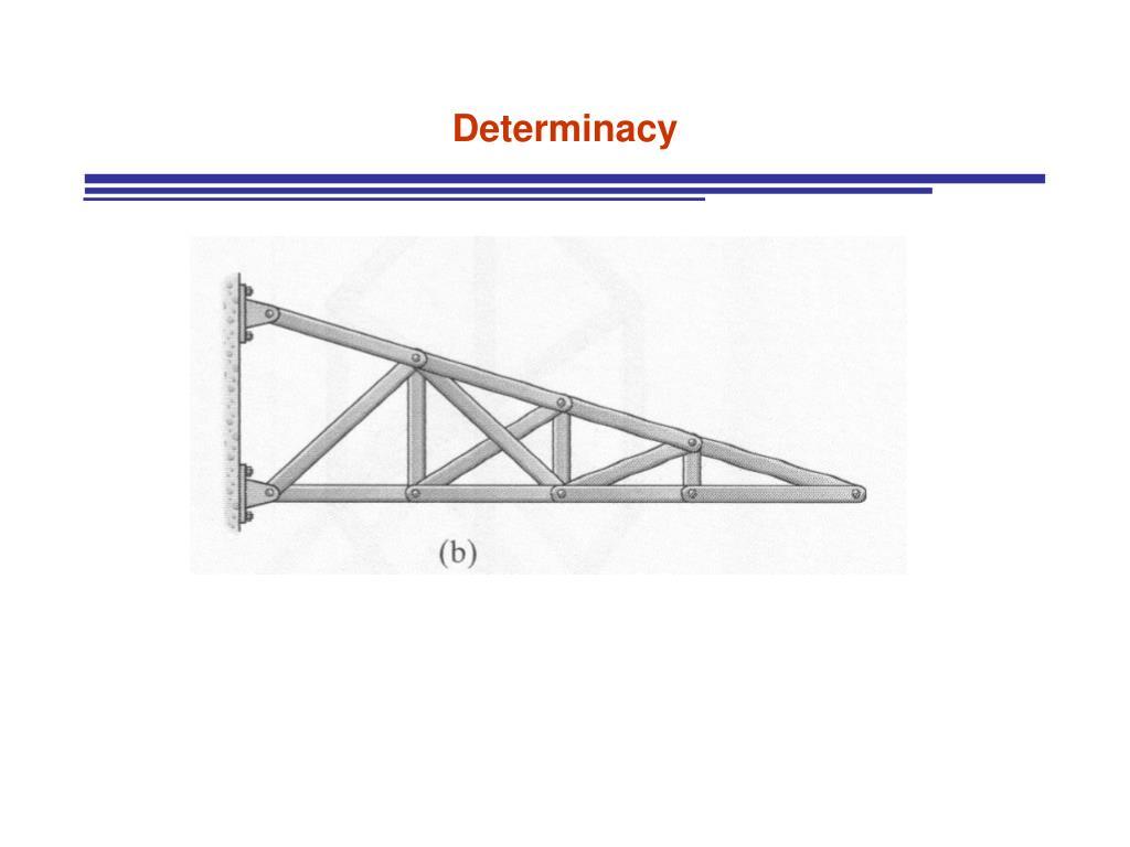 Determinacy