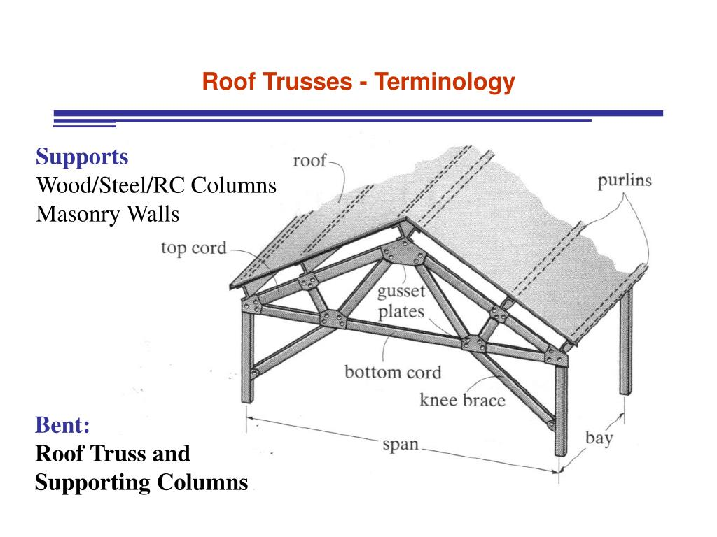 Roof Trusses - Terminology