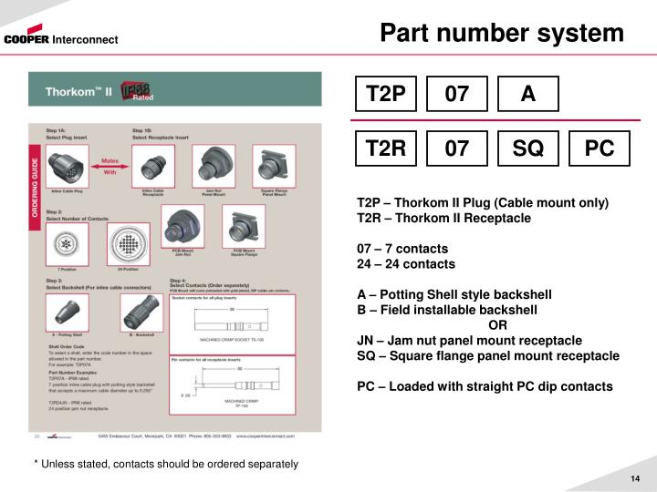 Part number system