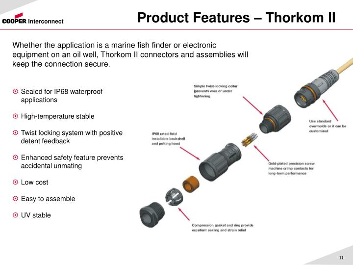Product Features – Thorkom II