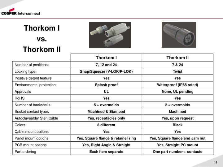 Thorkom I
