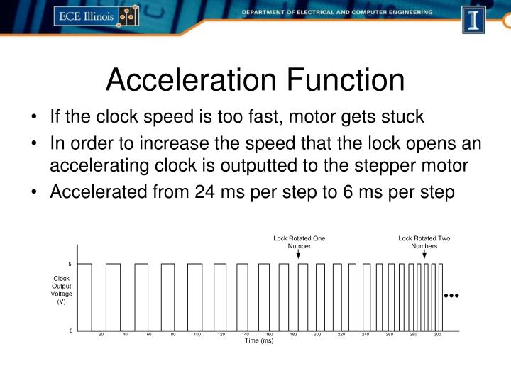 Acceleration Function