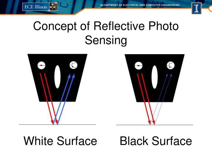 Concept of Reflective Photo Sensing