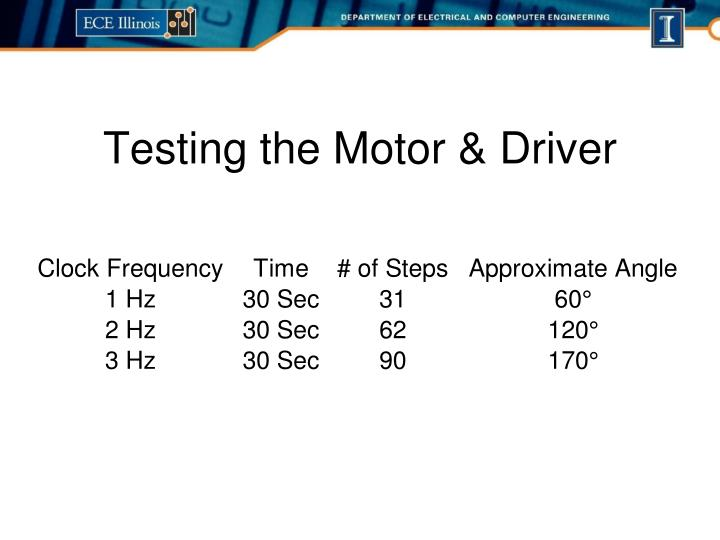 Testing the Motor & Driver