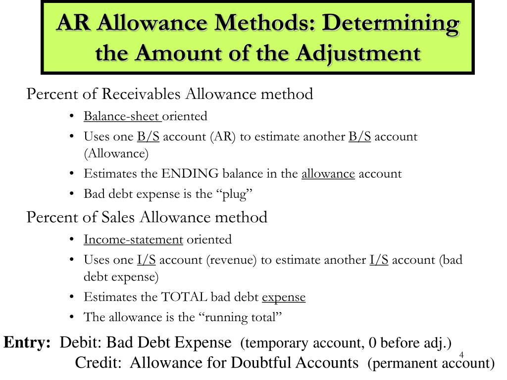 AR Allowance Methods: Determining the Amount of the Adjustment