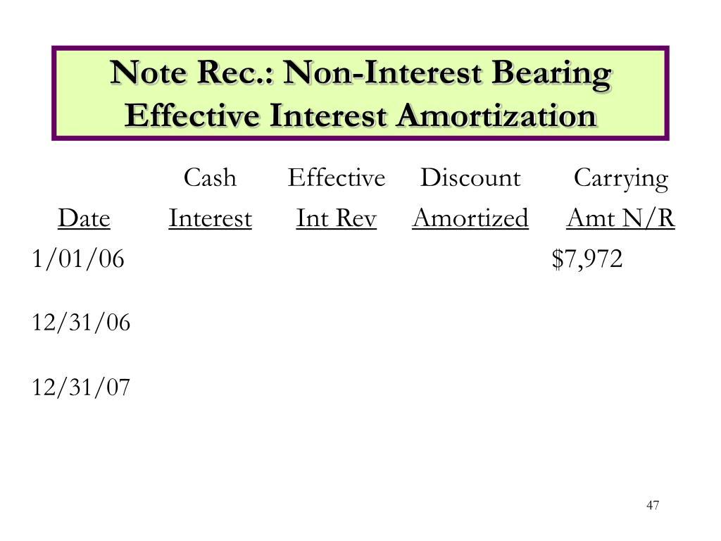 Note Rec.: Non-Interest Bearing