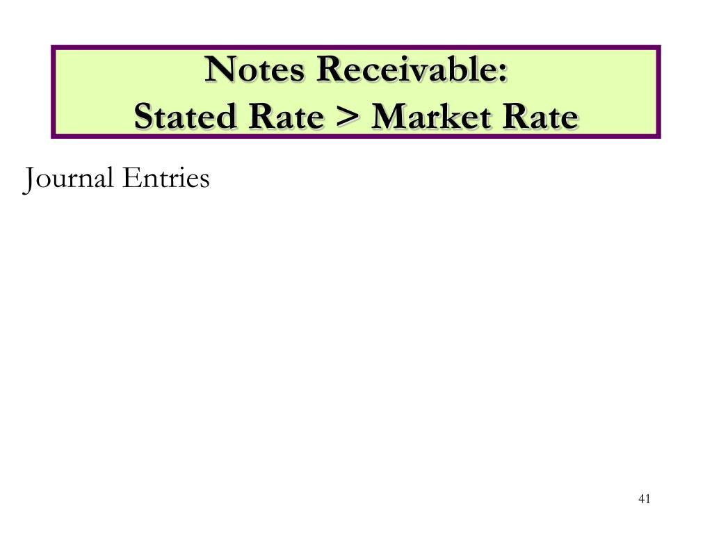 Notes Receivable: