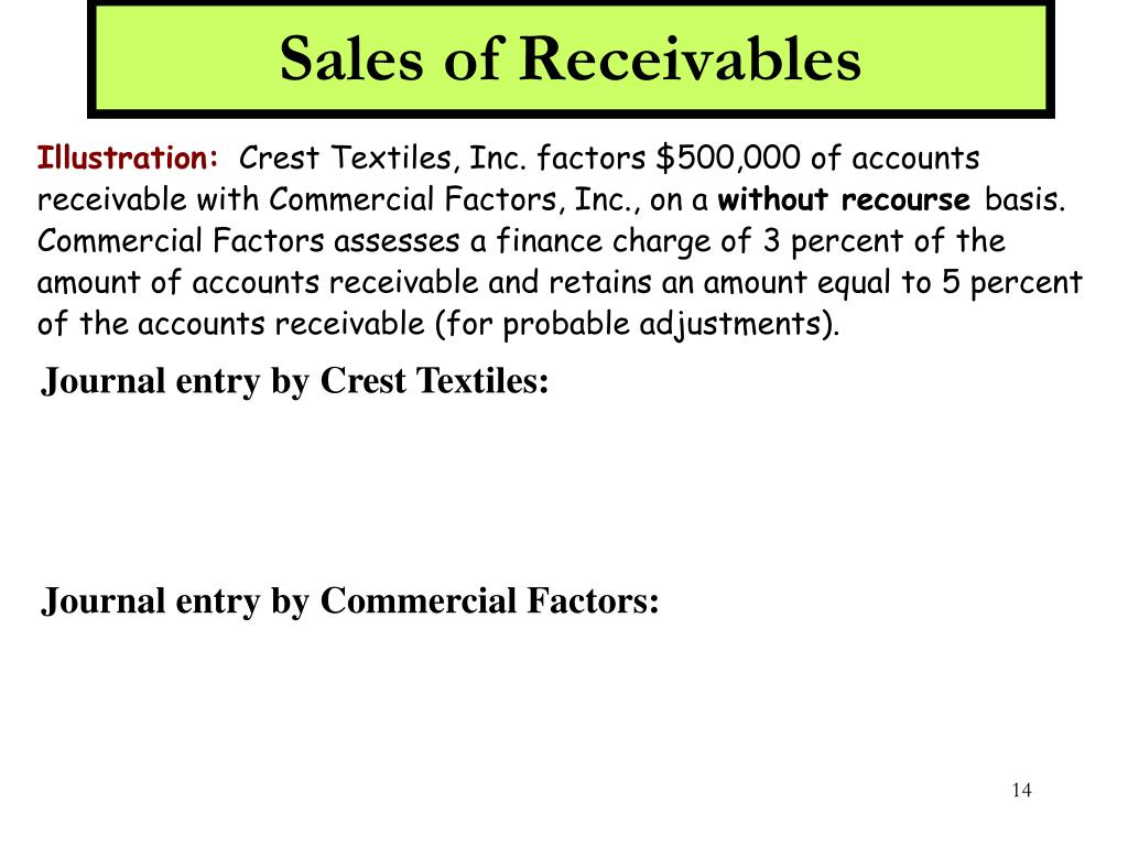 Sales of Receivables