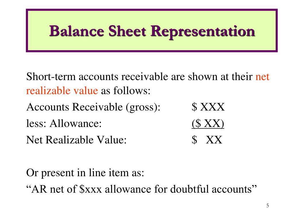 Balance Sheet Representation