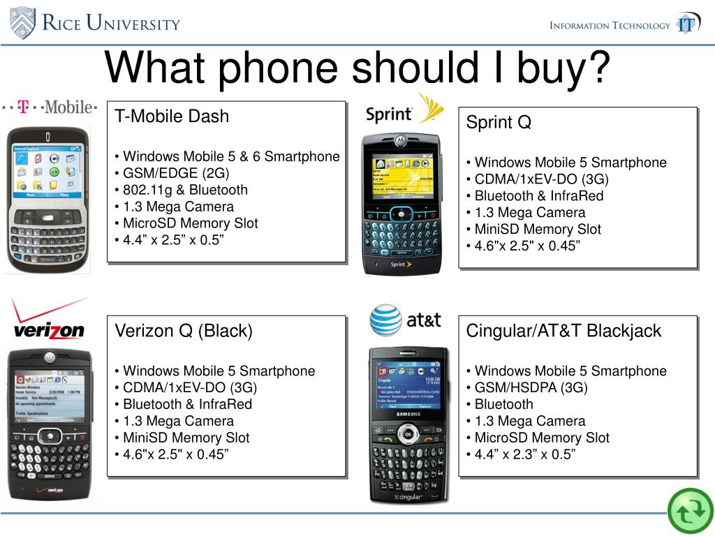 What phone should I buy?