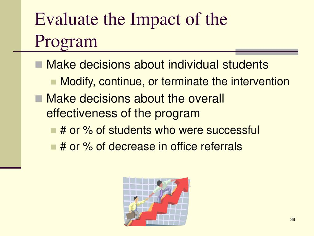 Evaluate the Impact of the Program