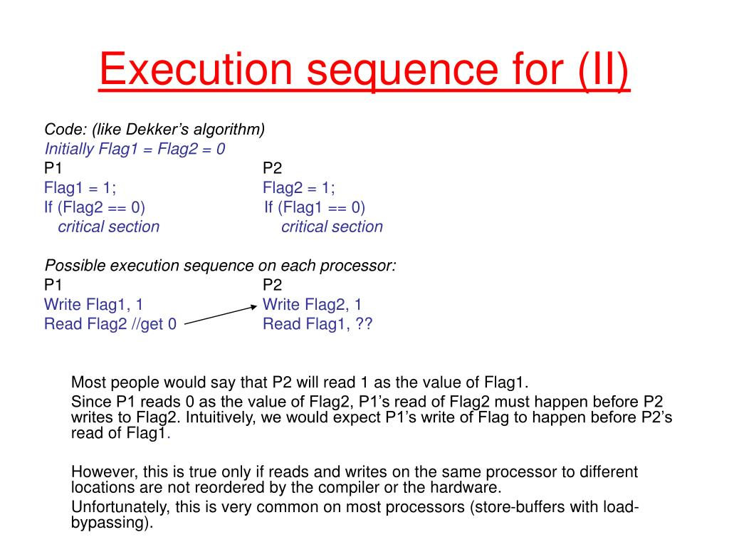 Execution sequence for (II)