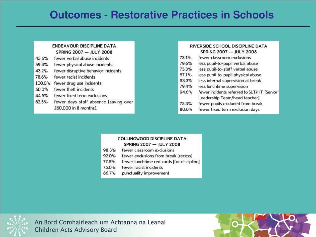 Outcomes - Restorative Practices in Schools