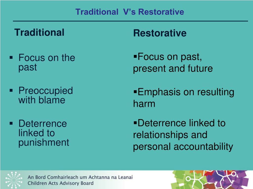 Traditional  V's Restorative