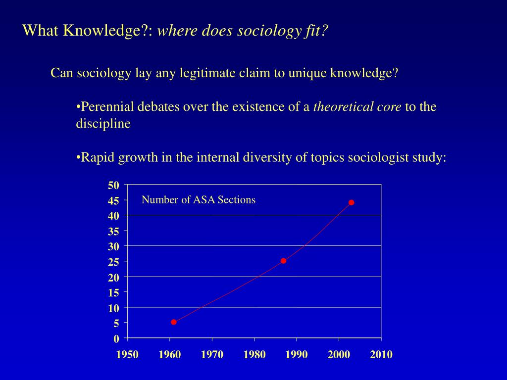 What Knowledge?: