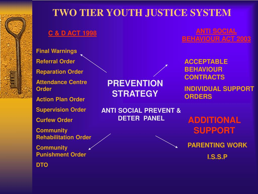 TWO TIER YOUTH JUSTICE SYSTEM