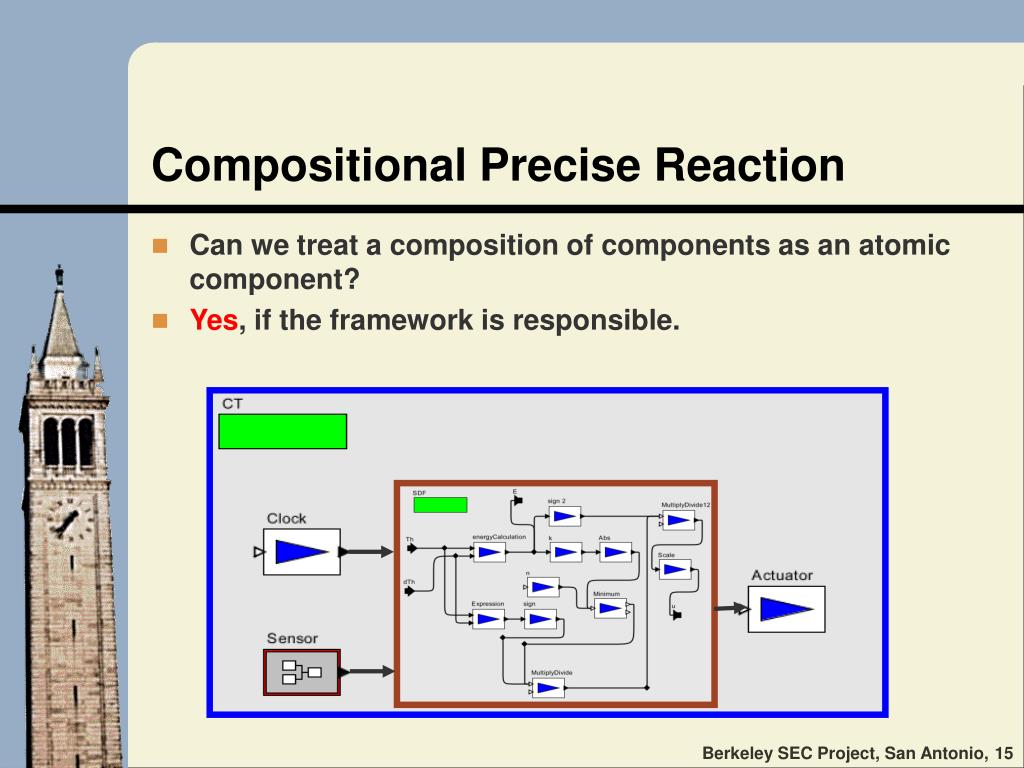 Compositional Precise Reaction