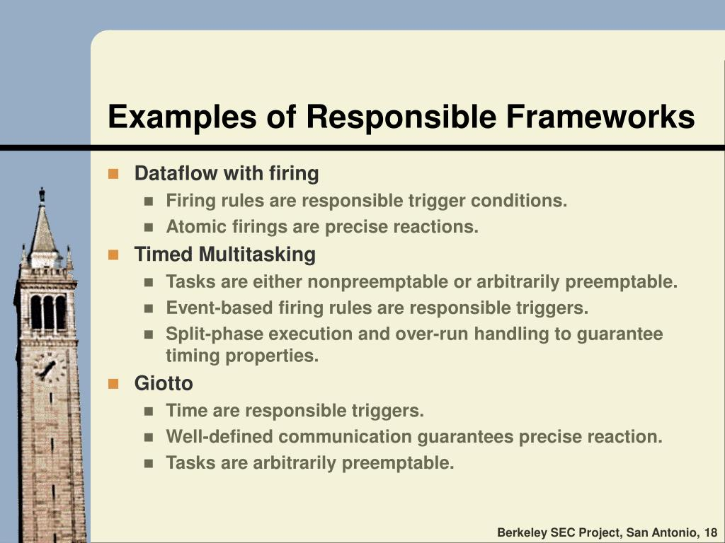 Examples of Responsible Frameworks