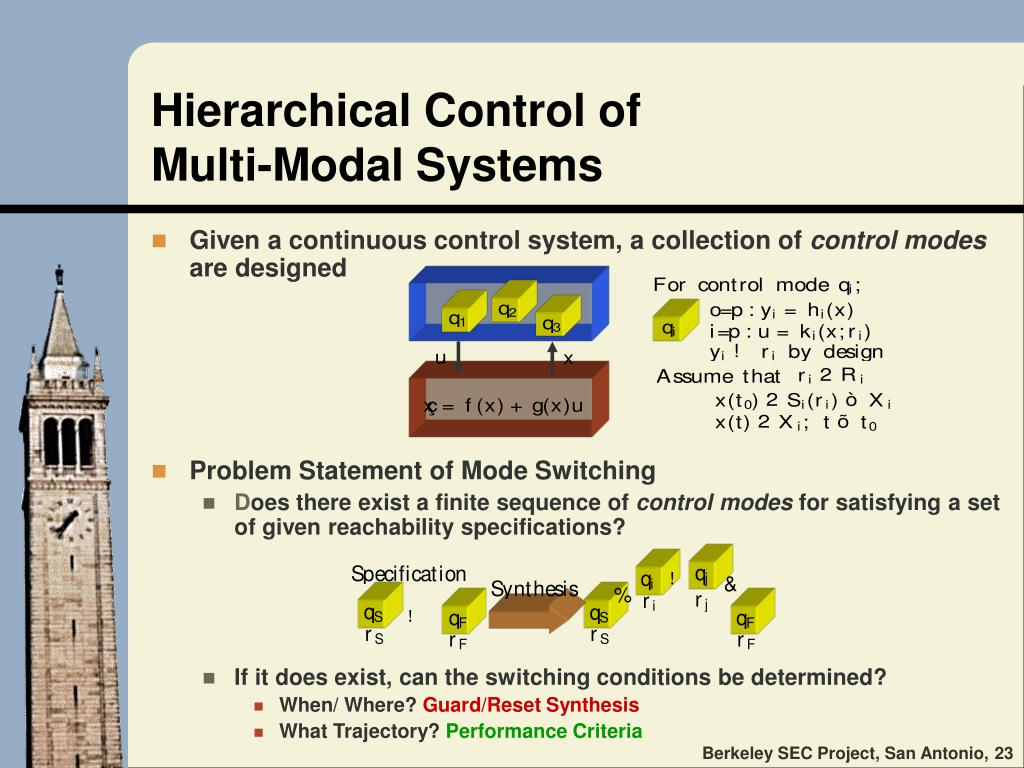 Hierarchical Control of