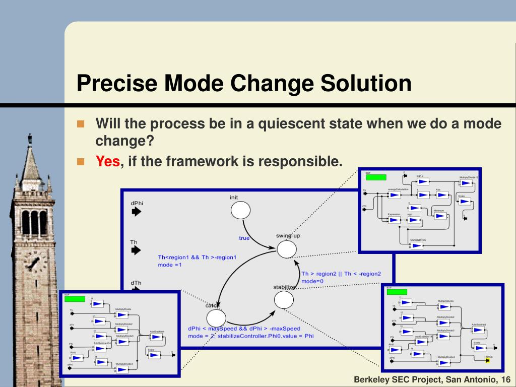 Precise Mode Change Solution