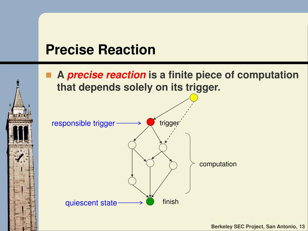Precise Reaction