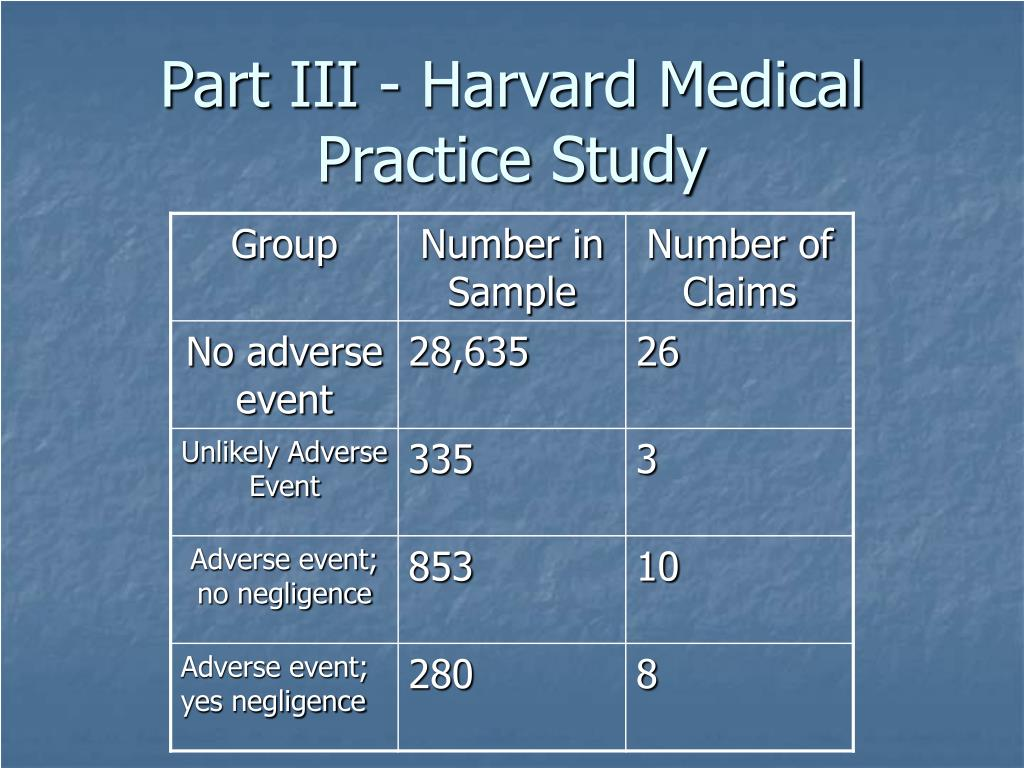 Part III - Harvard Medical Practice Study