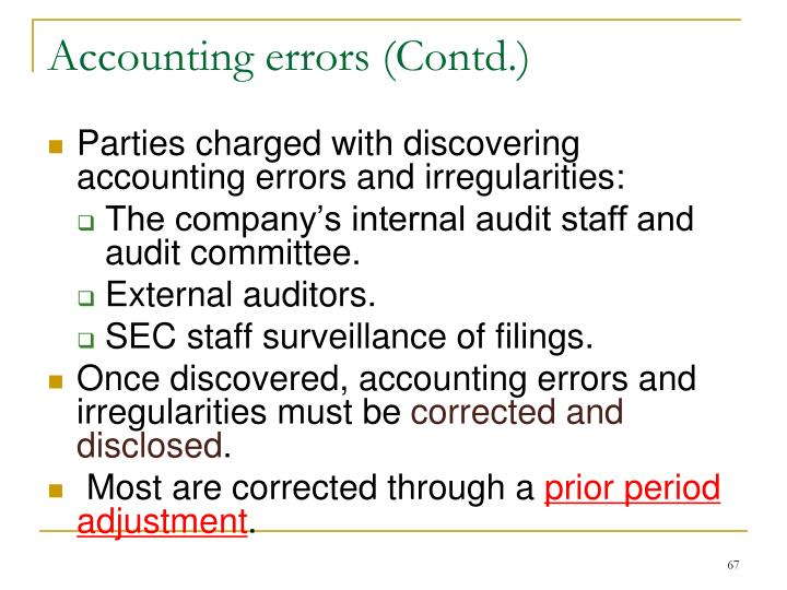 Accounting errors (Contd.)