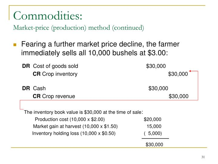 Commodities:
